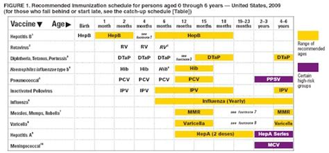 2015 vaccine schedule for south africa amayeza the r3 6 billion off tender vaccines deal uspiked