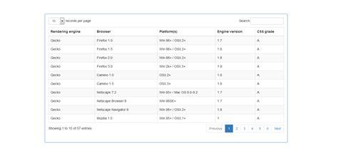 membuat tabel dengan html dan php membuat pencarian dan pagination pada tabel dengan mudah