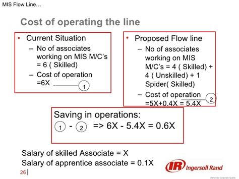 Mba Mis Salary by Ingersoll Rand Hiten Mba Operations