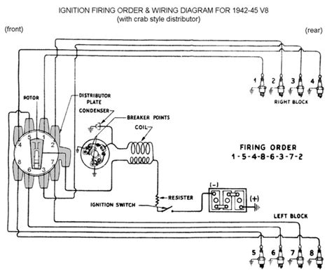 302 firing order diagram diagram for 302 ford spark wires autos weblog