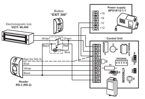 lenel access wiring diagram and beauteous