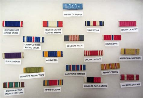 us military medals and ribbons identification for army 7 best images of navy ribbon chart checker air force