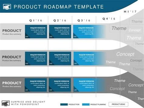 strategic roadmap template free 25 best ideas about technology roadmap on