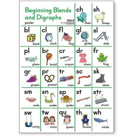 printable blends poster free coloring pages of beginning digraphs