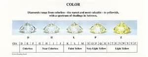 color clarity neal rosenblum goldsmiths diamonds