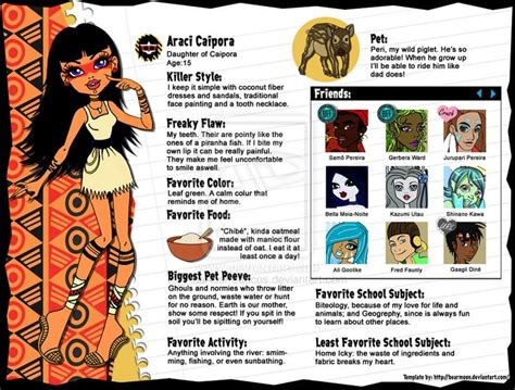 character biography list monster high new characters 2014 monster high oc profile