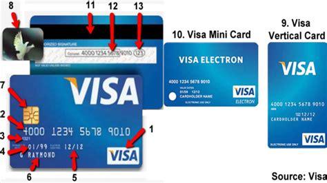 Billing Zip Code For Visa Gift Card - what is zip code on visa debit card infocard co