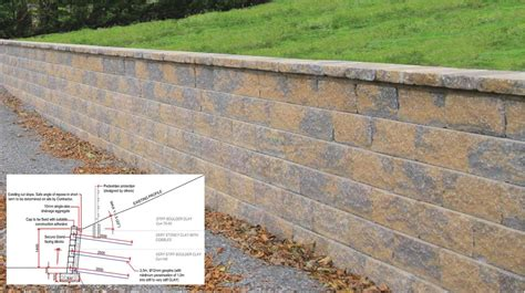 Garden Wall Cost Calculator Retaining Wall Cost Estimator 28 Images 187