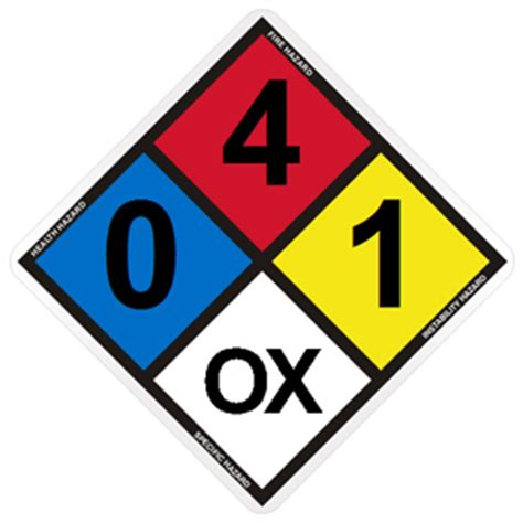 interpreting nfpa numbers and symbols dot placard