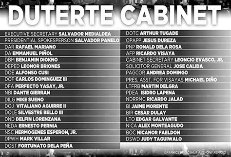 List Of Cabinet Secretaries Rody Finalizes Cabinet Headlines Philippine