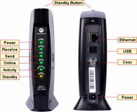 motorola surfboard lights cable modem troubleshooting motorola sb5120