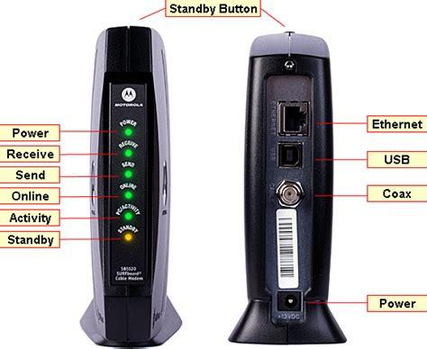 Modem Adsl Motorola cable modem troubleshooting motorola sb5120