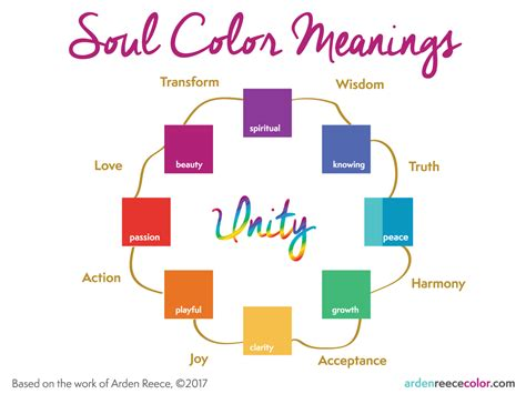 these meaning color meanings purple color meaning u0026 symbolism the
