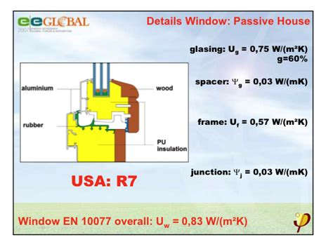 passive house windows manufacturers passive house windows manufacturers 28 images passive