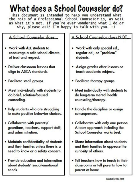 58 best ideas about school counseling forms on note elementary school counselor