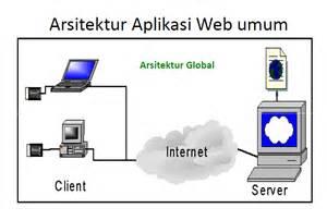 arsitektur web dan aplikasi utama konsep dan pengamanan web madeinsap zone