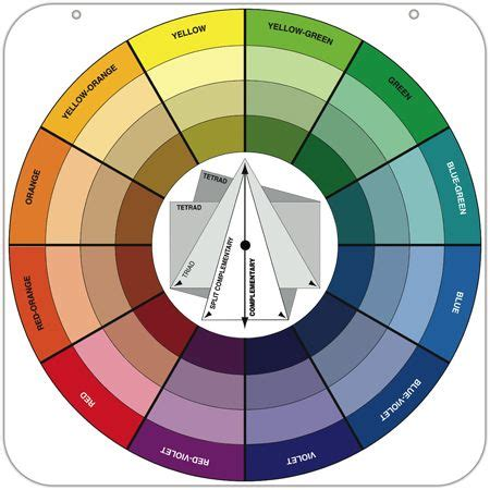 color chart for choosing paint colors that would go together decorating painting
