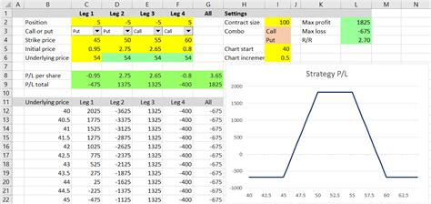 Options Spreadsheet by Option Payoff Excel Tutorial Macroption