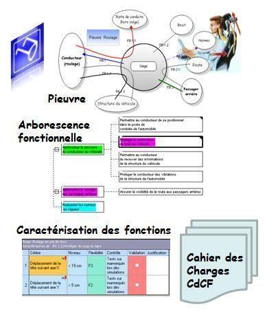 logiciel pour faire diagramme pieuvre logiciels conception de nouveaux produits process
