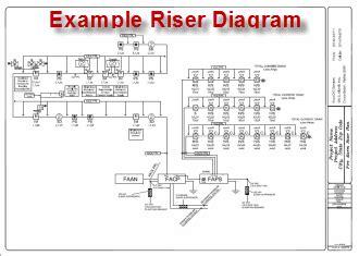 alarm riser diagram alarm riser diagrams sles 33 wiring diagram