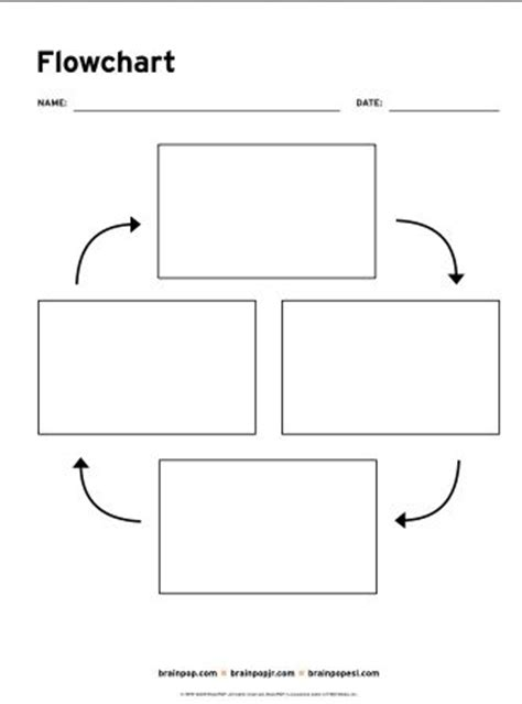 cause and effect flow chart template 16 best brainpop educators graphic organizers images on