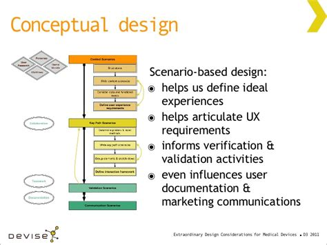 design consideration definition extraordinary design considerations e bacon 2011 08 05