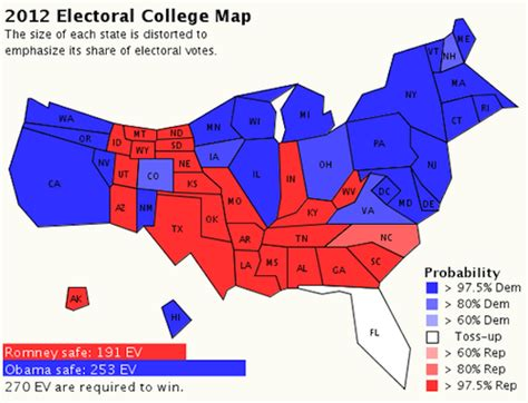 map of us states electoral votes just a reminder the most important state on election day