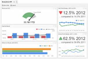 executive dashboard templates executive dashboard exles kpi dashboard klipfolio