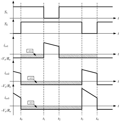 coupled inductor in psim energies free text a low cost high performance interleaved inductor coupled boost