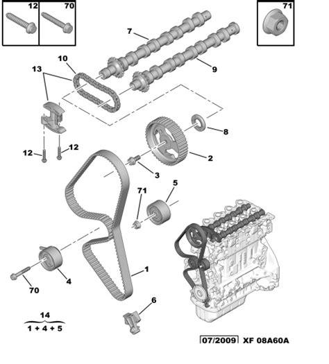 citroen 2 0 hdi engine diagram imageresizertool