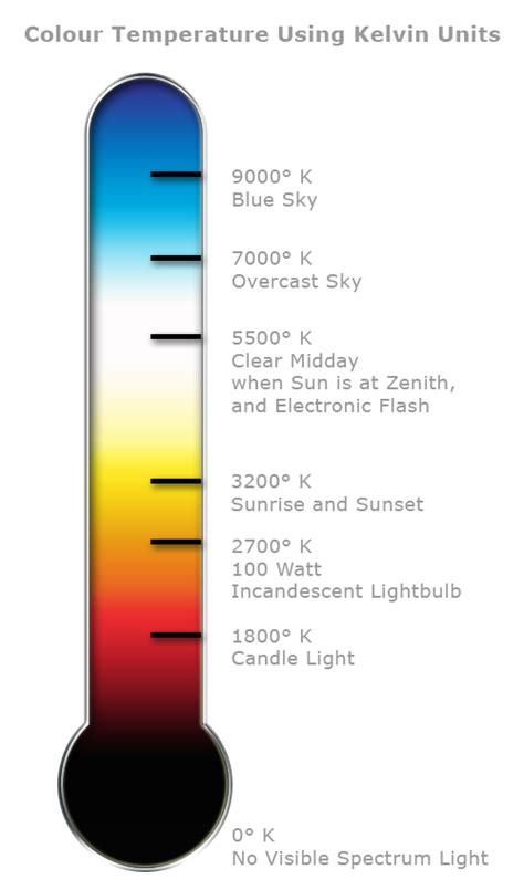 kelvin light temperature meter kelvin light meter decoratingspecial com