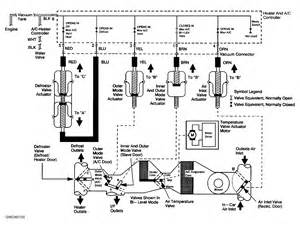 chevy express 1500 engine diagram chevy get free image about wiring diagram