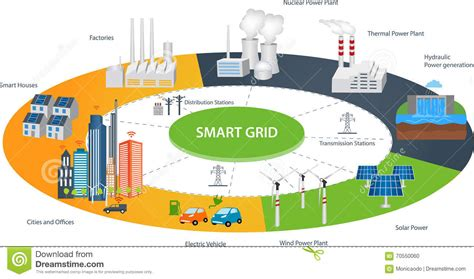 administration attacks renewable energy smart city and smart grid concept stock vector