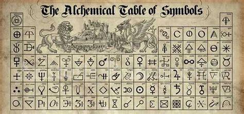imagenes de simbolos alquimistas 14 s 237 mbolos utilizados en la alquimia y su significado