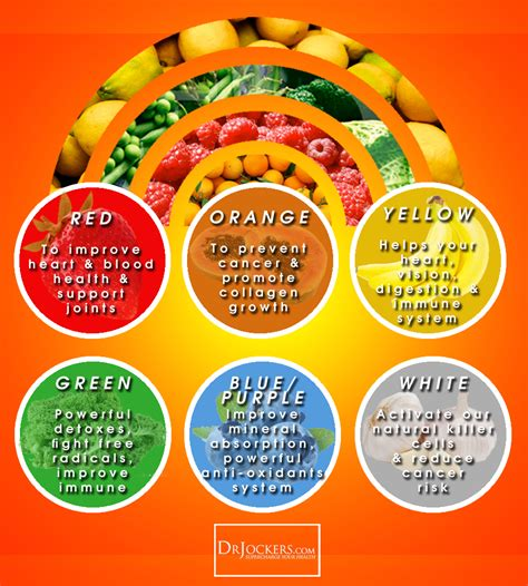 6 vegetables that come in 3 colors the unique benefits of colorful foods drjockers