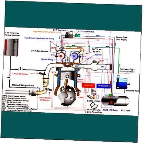 Honda Auto Parts Honda Accord 2003 Fuse Box Diagram 2003 Honda Accord