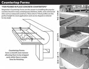 stegmeier poured in place concrete countertop forms