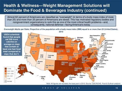 weight management solutions health wellness weight management solutions