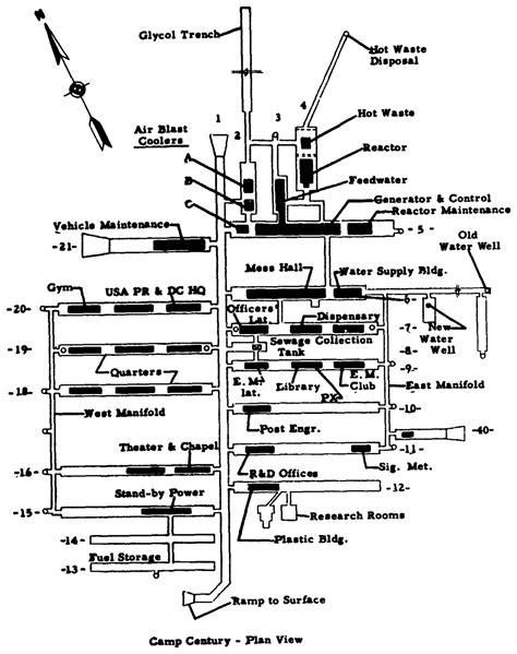 layout design wikipedia c century wikipedia