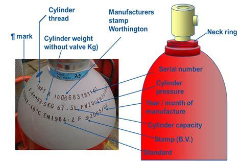 gas cylinder identification quality gas cylinder identification for sale cylinder testing