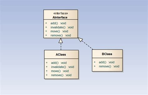 Why Android Uses Java by Why Does Android Use Java Stack Overflow Agen Domino 99