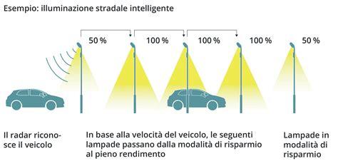 illuminazione stradale a led lade illuminazione pubblica una collezione di idee