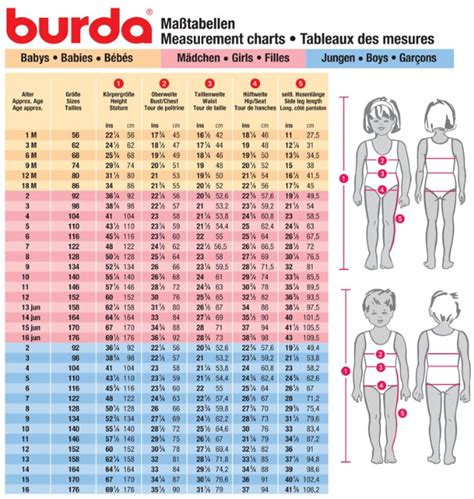 sewing pattern sizes new sewing patterns for kids measurement chart charts