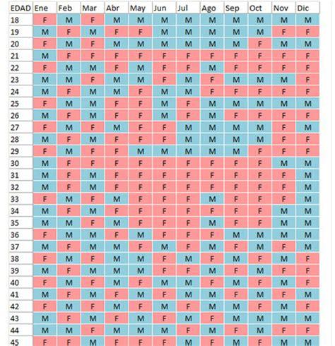 Calendario Japones Tabla Japonesa Embarazo Predecir El Sexo Beb 233