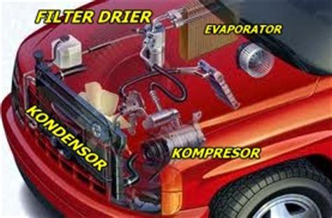 Compresor Kompresor Ac Mobil Mazda Cx 7 Cx7 Merk Panasonic Asli nama nama dan fungsi komponen ac mobil spesialis ac mobil servis ac mobil pasang baru ac mobil