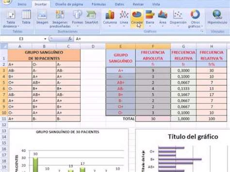 tabla de frecuencia variable cualitativa con excel youtube diagramas de barras y circular para una variable