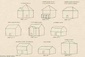 field guide to american houses make a local architecture documentary diy