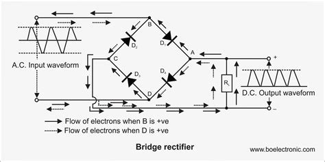 how diode bridge works 1 2 wave rectifier schematic ac schematic elsavadorla