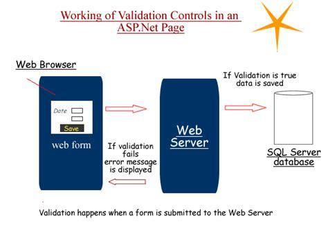 validation pattern in asp net asp net controls