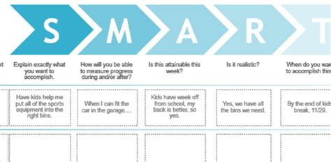 Smart Goals Template Excel   calendar template excel